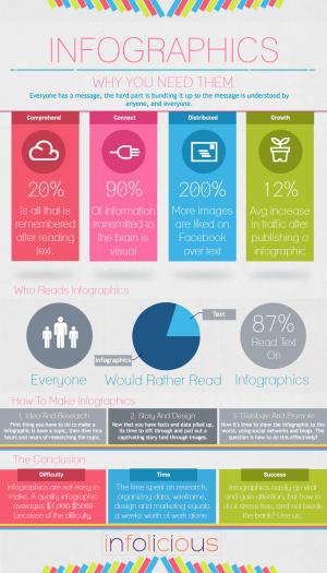 infographic-300x525